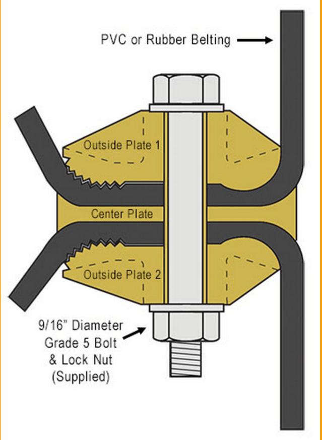 Vise Splice Diagram