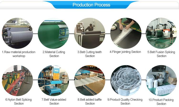 Production process- industry belt