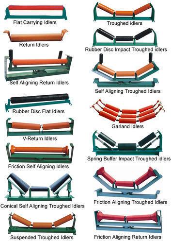 Conveyor roller & idler